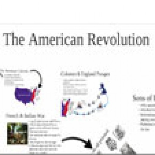 American Revolution French Revolution & the Enlightenment
