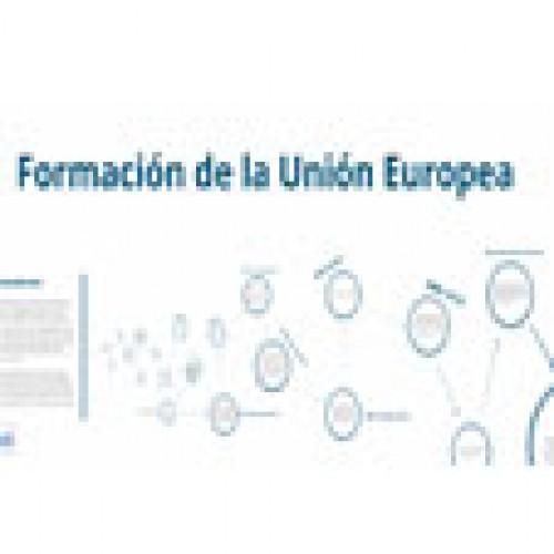 Formación de la Unión Europea
