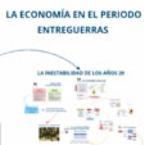 La economía mundial en el período entreguerras           (1914-1939)