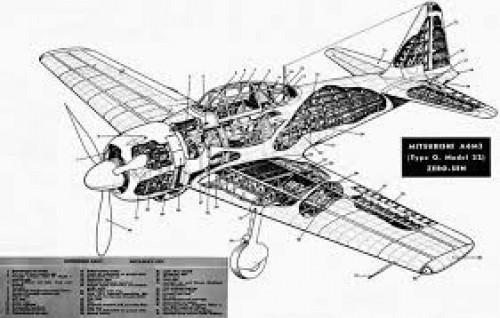 XIII Ciclo de Conferencias de Historia y Cultura Aeronáutica